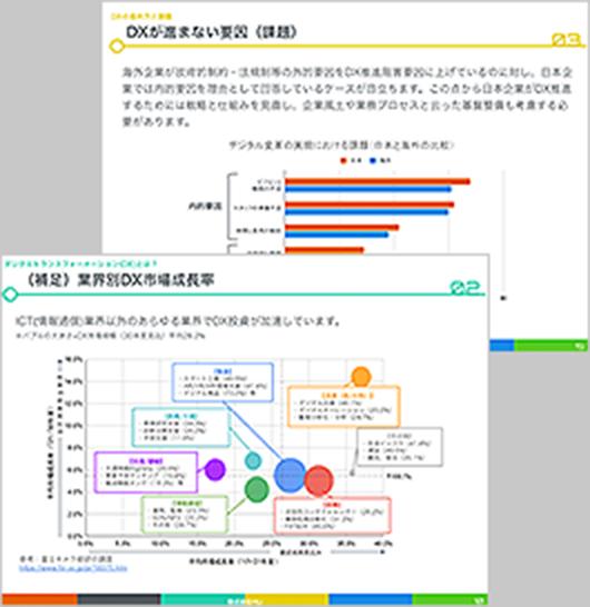 DX推進の市場動向に関する資料