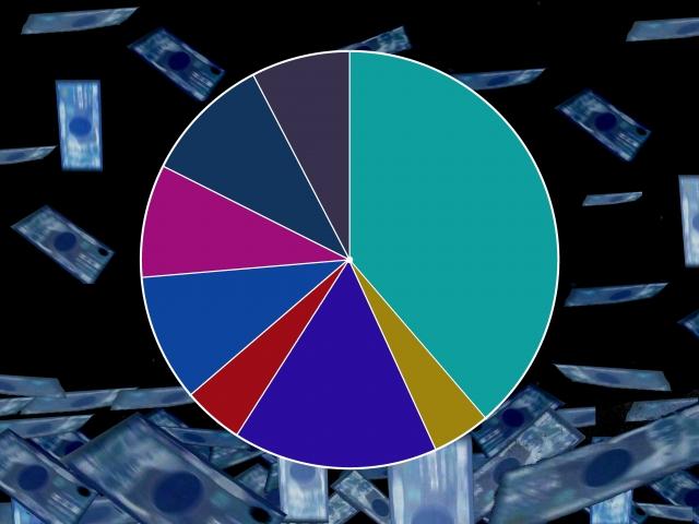 ITの予算確保が難しいときはDXの意識改革から始める